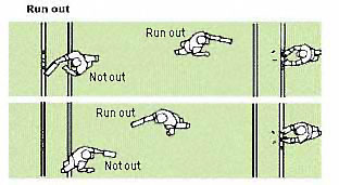[Graphic: Run-out]