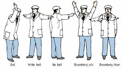 [Graphic: Umpire hand signals]